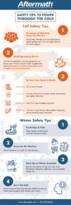 fall and winter safety infographic