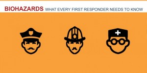 Biohazards: What every first responder needs to know.